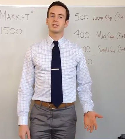Brendan Mullooly S&P1500 Mullooly Asset Management Video