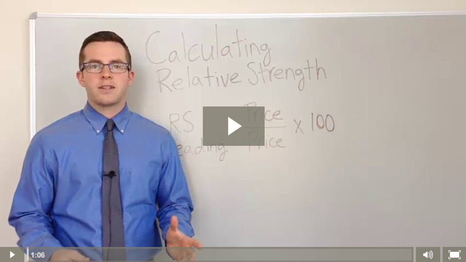 How We Calculate Relative Strength
