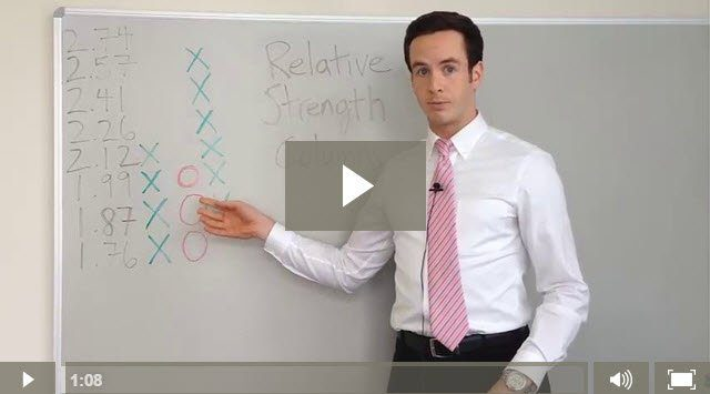 What Does the Column of a Relative Strength Chart Tell Us?