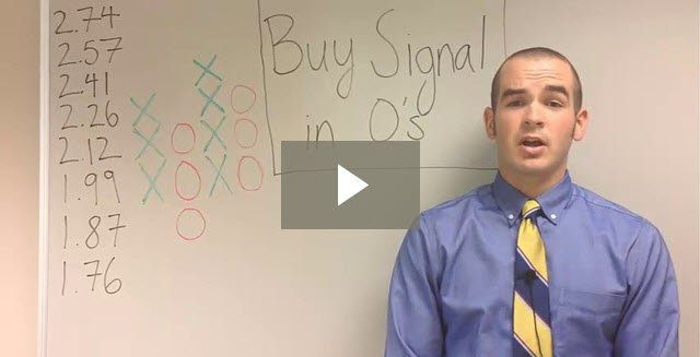 Relative Strength Chart Configurations: Buy Signal in O's