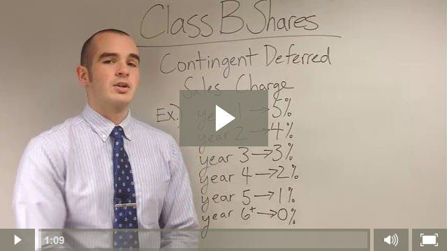 Casey Mullooly on Mutual Fund Class B Shares