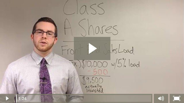 Tim Mullooly on Mutual Fund Class A Shares