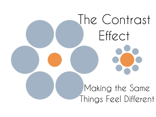The Contrast Effect: Making the Same Things Feel Different