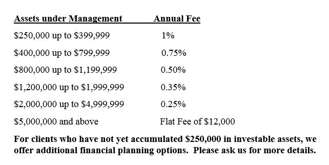 Mullooly Asset Management - Our Fees