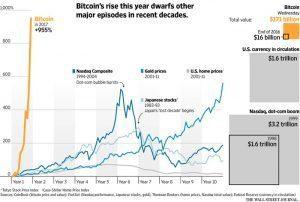 Bitcoin Madness | Mullooly Asset Management